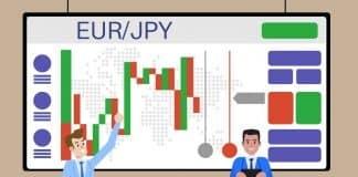 EUR/JPY News