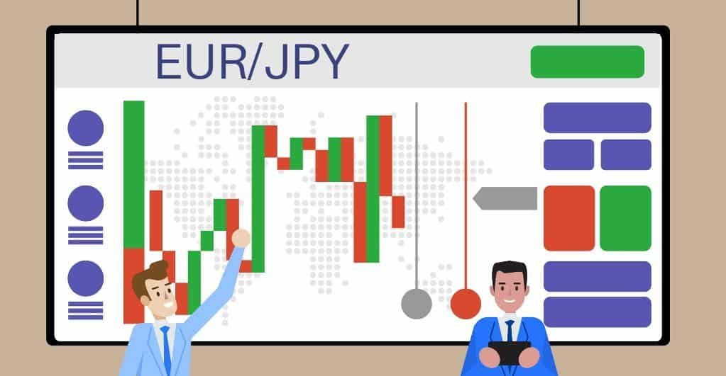 Yen Lacks Steady Traction while Euro Shows Glimpse of Strength